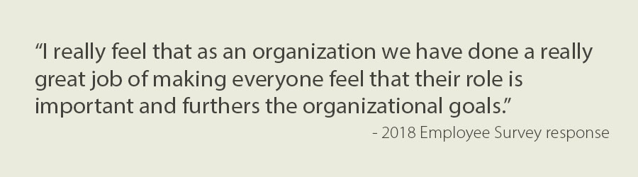 "Text - ""I really feel that as an organization we have done a really great job of making everyone feel that their role is important and furthers the organizational goals.""  - 2018 Employee Survey response"