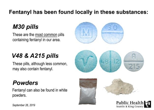 Images of pills containing fentanyl