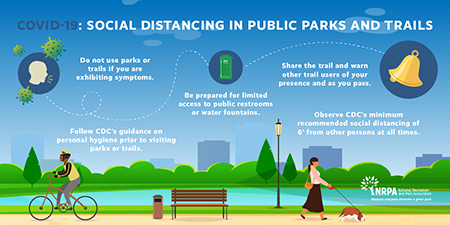 NRPA Social Distancing in Parks web