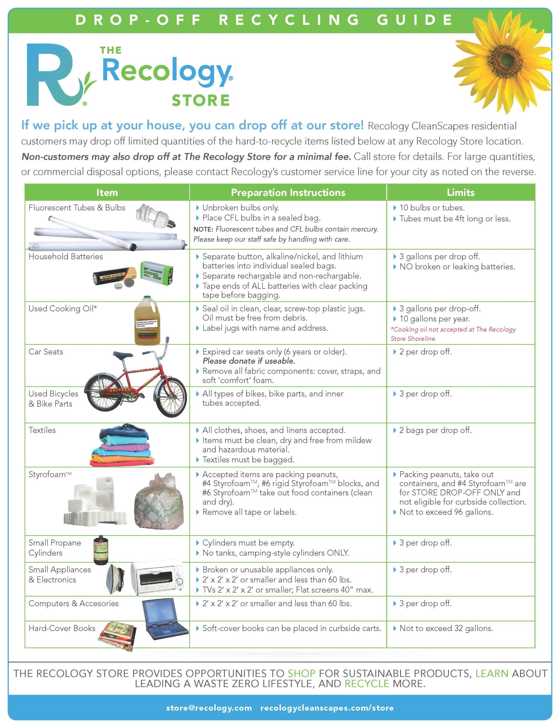 Recology Store Item List 0817